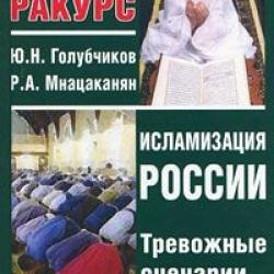 Исламизация россии сценарий будущего